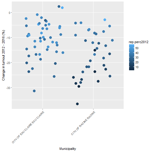 plot of chunk model_racine_eauclaire_graph