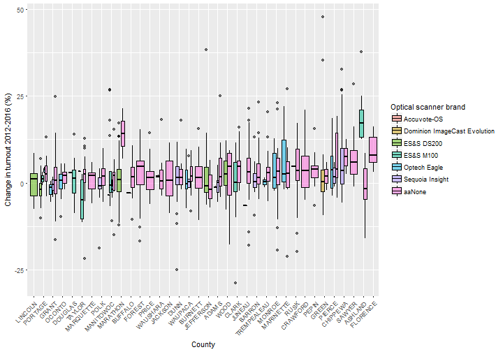 plot of chunk olsmodelgraphsranked